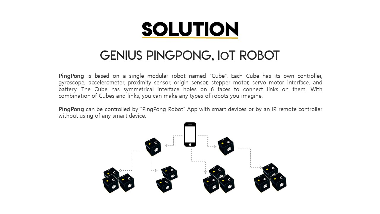 SOLUTION, GENIUS PINGPONG, LoT ROBOT, PingPong is based on a single modular robot named 'Cube'. Each Cube has its own controller, gyroscope, accelerometer, proximity sensor, origin sensor, stepper motor, servo motor interface, and battery. The Cube has symmetrical interface holes on 6 faces to connect links on them. With combination of Cubes and links, you can make any types of robots you imagine. PingPong can be controlled by 'PingPong Robot' App with smart devices or by an IR remote controller without using of any smart device.